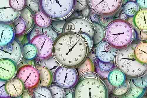 gestione del tempo dei compiti