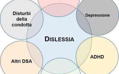 Comorbidità DSA un fattore importante da non perdere di vista