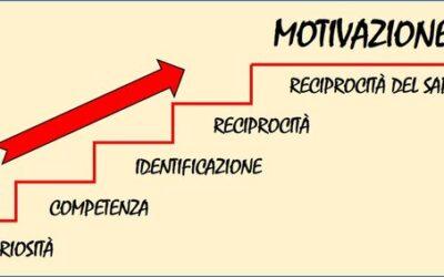 La motivazione allo studio per imparare con efficacia